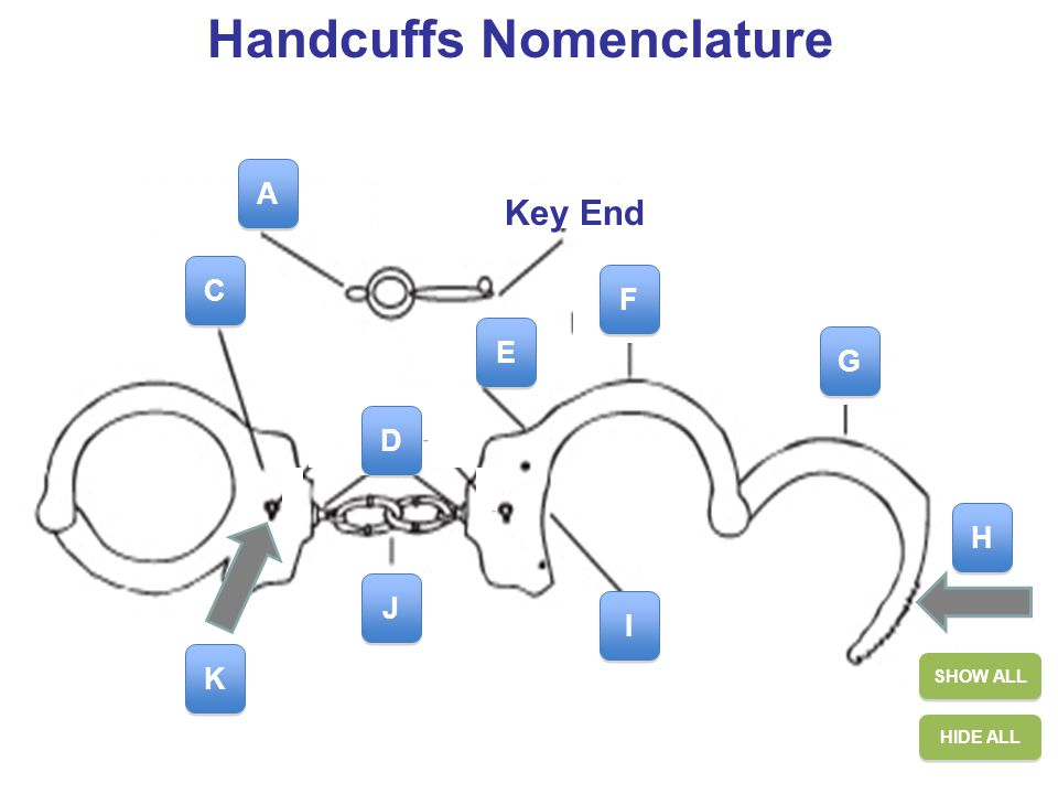 3 Handcuffs Nomenclature HIDE ALL SHOW ALL A A C C J J H H G G F F I I K K D D E E Key End