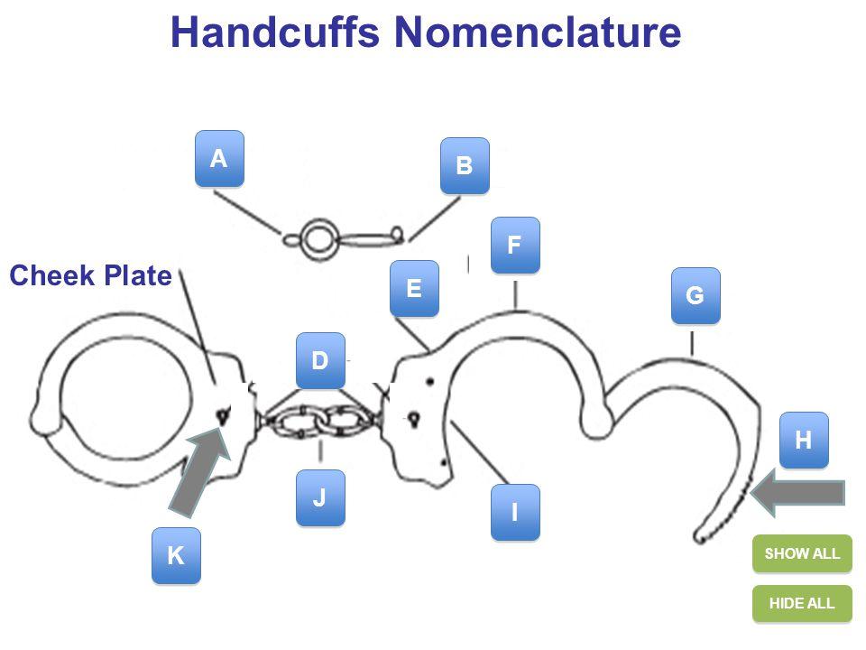 4 Handcuffs Nomenclature HIDE ALL SHOW ALL A A B B J J H H G G F F I I K K D D E E Cheek Plate
