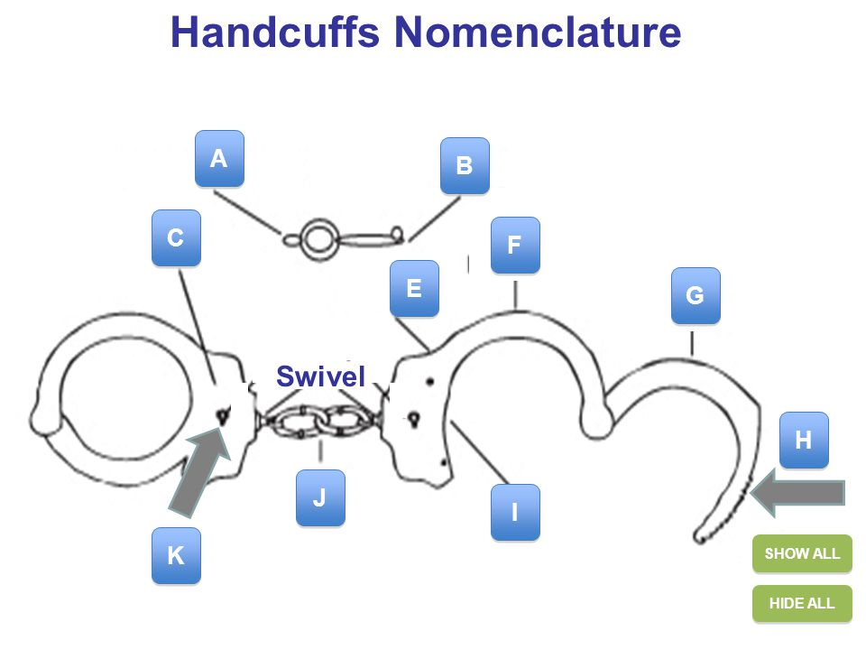 5 Handcuffs Nomenclature HIDE ALL SHOW ALL A A B B C C J J H H G G F F I I K K E E Swivel