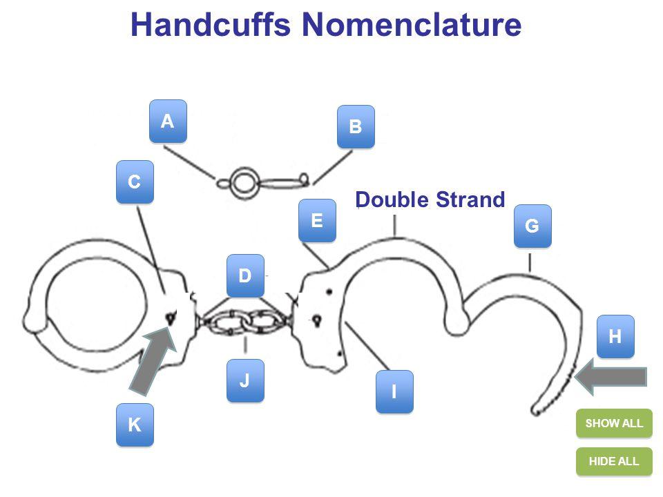 7 Handcuffs Nomenclature HIDE ALL SHOW ALL A A B B C C J J H H G G I I K K D D E E Double Strand