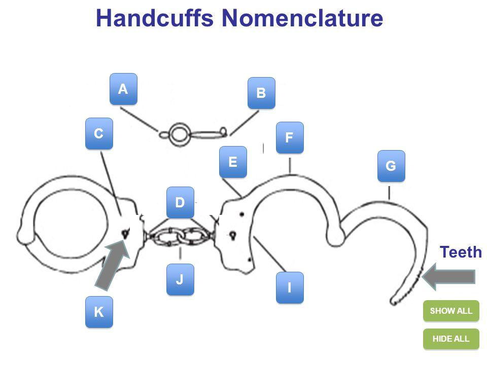9 Handcuffs Nomenclature HIDE ALL SHOW ALL A A B B C C J J G G F F I I K K D D E E Teeth