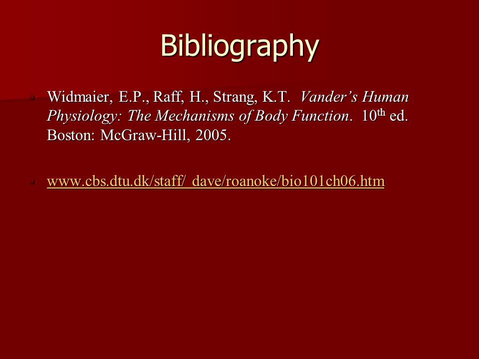 Bibliography  Widmaier, E.P., Raff, H., Strang, K.T.
