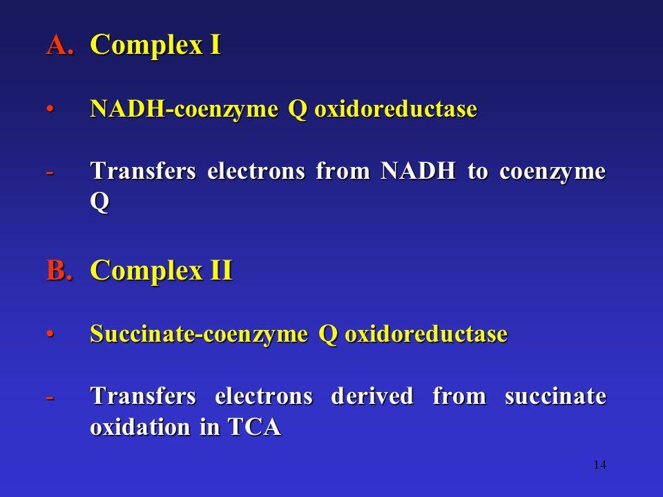 14 A.Complex I NADH-coenzyme Q oxidoreductaseNADH-coenzyme Q oxidoreductase -Transfers electrons from NADH to coenzyme Q B.Complex II Succinate-coenzy
