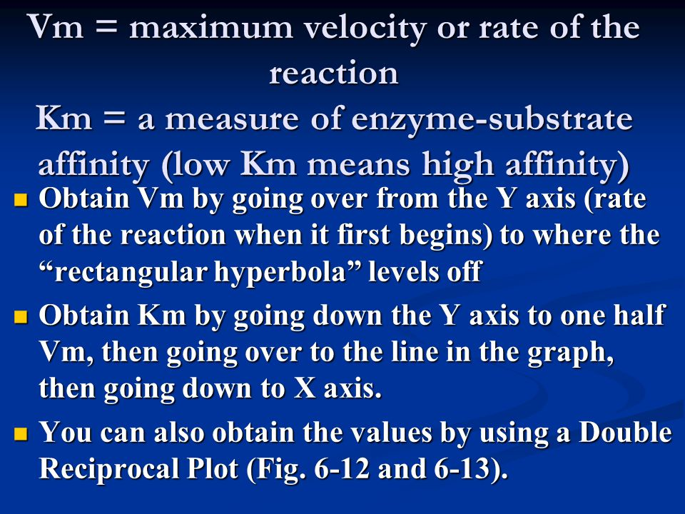 Vm = maximum velocity or rate of the reaction Km = a measure of enzyme-substrate affinity (low Km means high affinity) Obtain Vm by going over from the Y axis (rate of the reaction when it first begins) to where the rectangular hyperbola levels off Obtain Vm by going over from the Y axis (rate of the reaction when it first begins) to where the rectangular hyperbola levels off Obtain Km by going down the Y axis to one half Vm, then going over to the line in the graph, then going down to X axis.