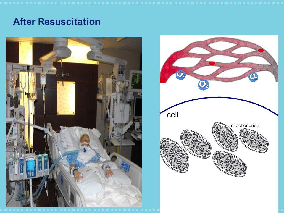 After Resuscitation
