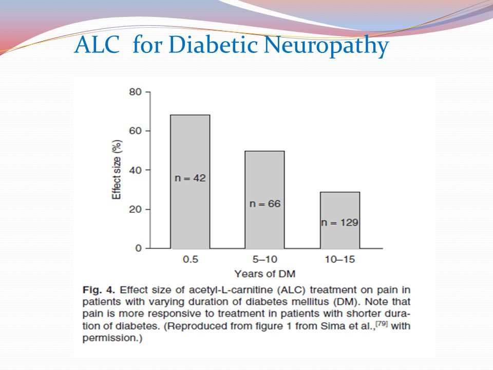 ALC for Diabetic Neuropathy
