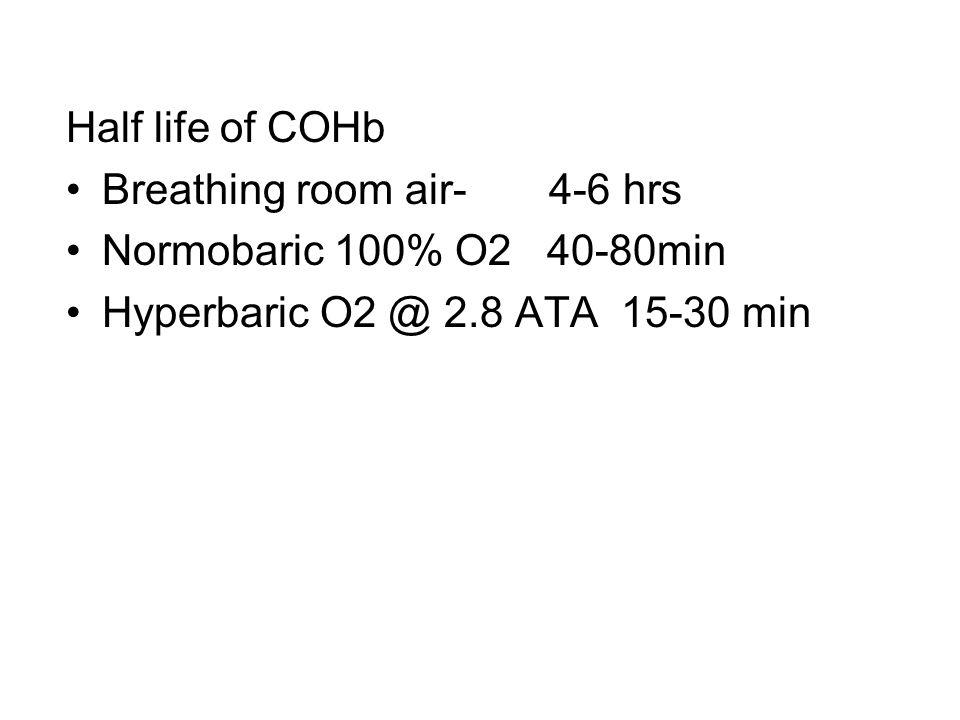 Half life of COHb Breathing room air- 4-6 hrs Normobaric 100% O2 40-80min Hyperbaric O2 @ 2.8 ATA 15-30 min