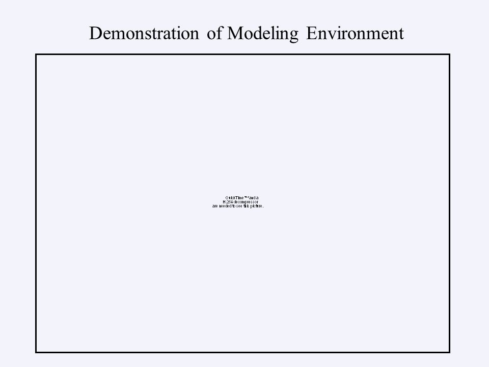 Demonstration of Modeling Environment