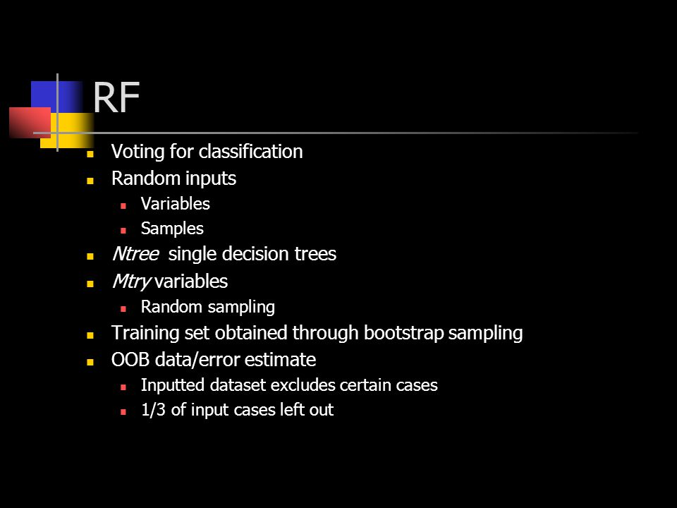RF Voting for classification Random inputs Variables Samples Ntree single decision trees Mtry variables Random sampling Training set obtained through