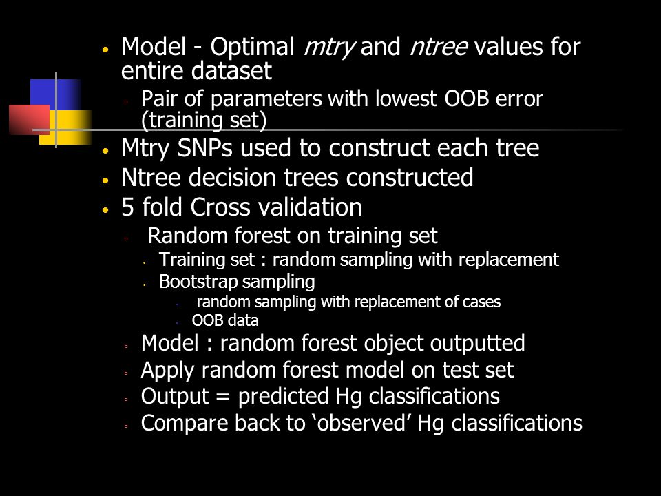 Model - Optimal mtry and ntree values for entire dataset ◦ Pair of parameters with lowest OOB error (training set) Mtry SNPs used to construct each tr