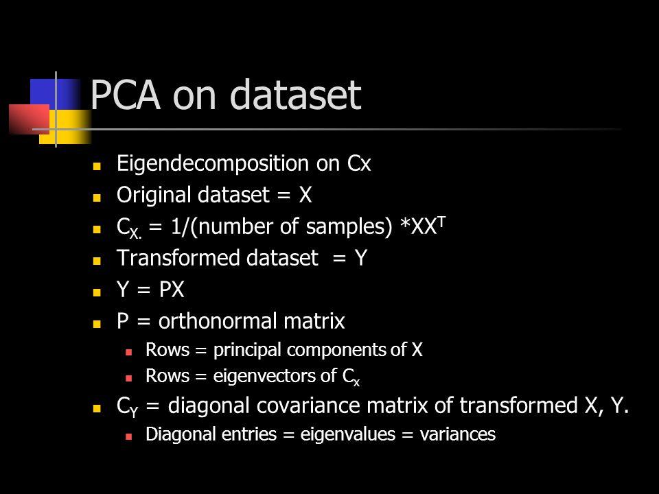 PCA on dataset Eigendecomposition on Cx Original dataset = X C X.