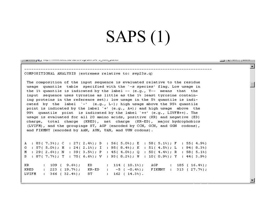 SAPS (1)