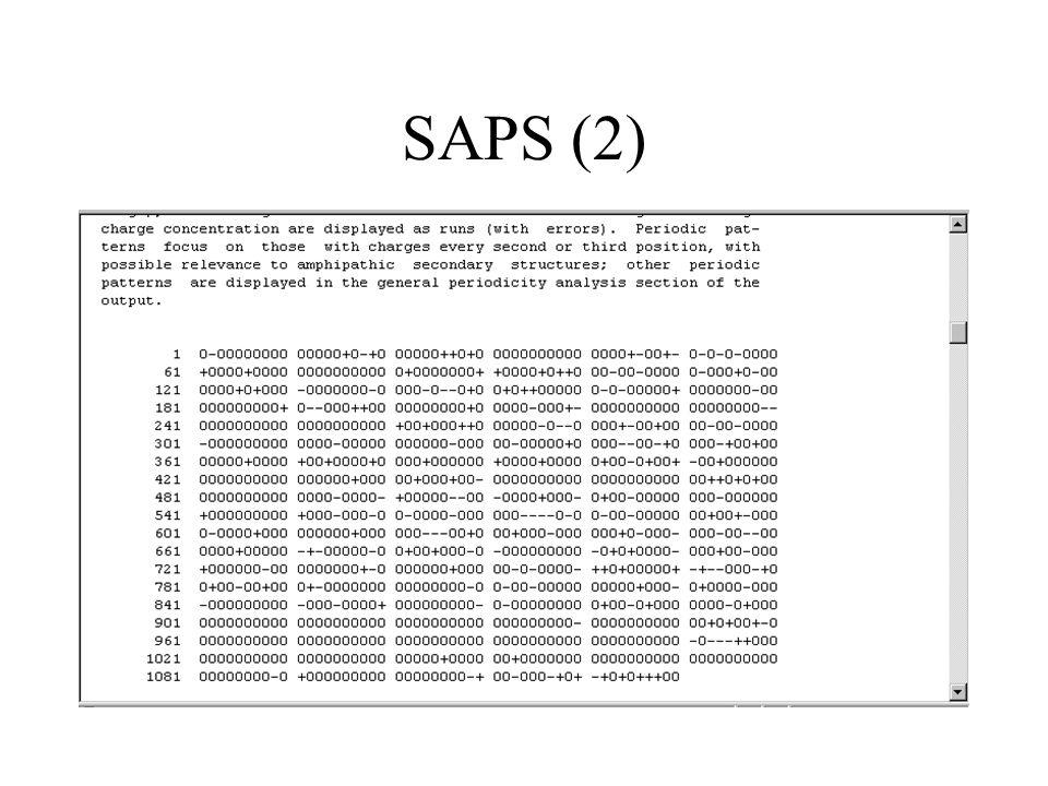 Protscale Amino acid scale: Chou&Fasman (alpha helix) Sliding window size: 21