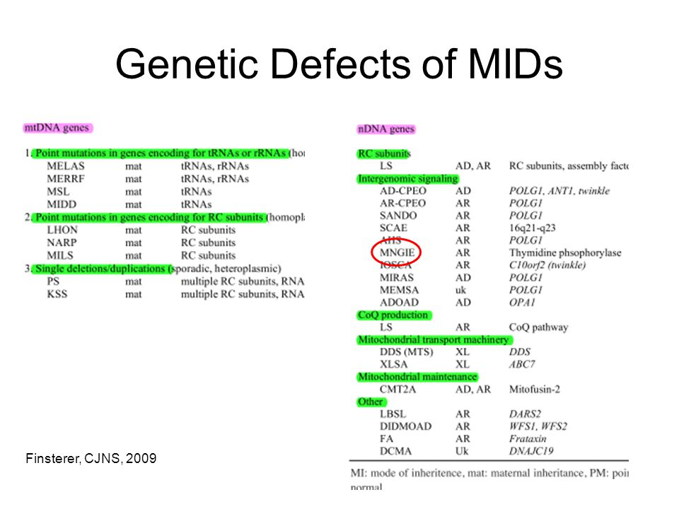 Genetic Defects of MIDs Finsterer, CJNS, 2009