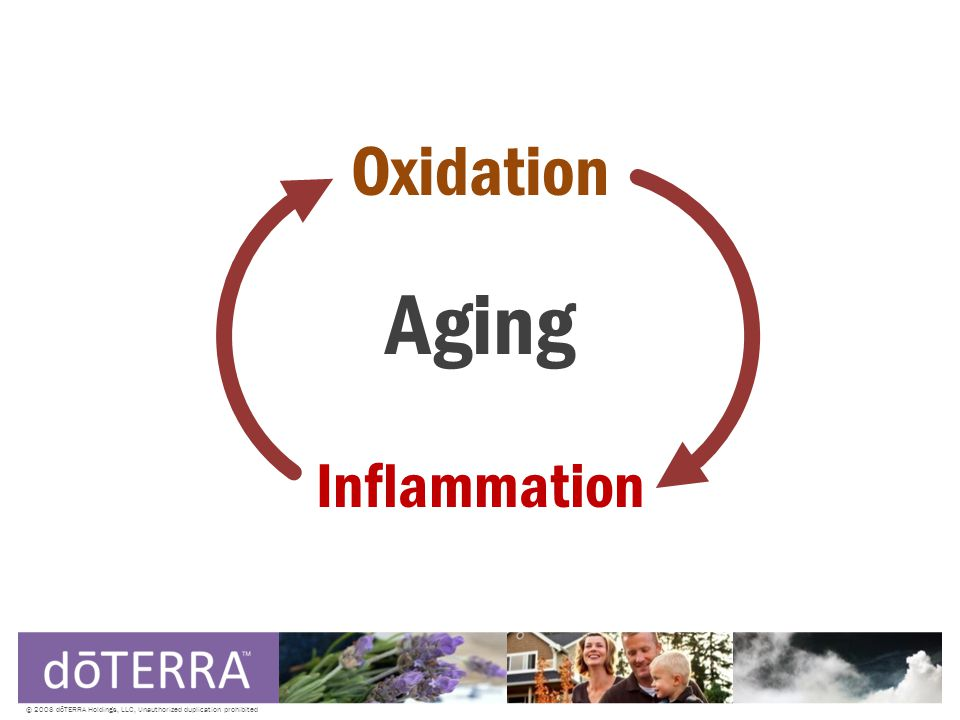 Oxidation © 2008 dōTERRA Holdings, LLC, Unauthorized duplication prohibited Inflammation Aging