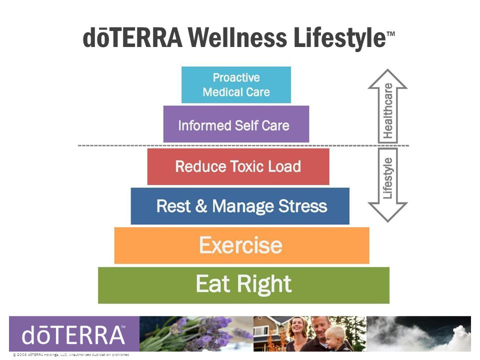 © 2008 dōTERRA Holdings, LLC, Unauthorized duplication prohibited dōTERRA Wellness Lifestyle ™