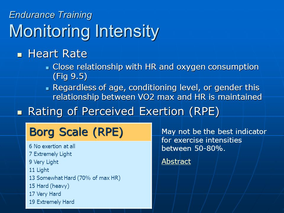 Endurance Training Monitoring Intensity Heart Rate Heart Rate Close relationship with HR and oxygen consumption (Fig 9.5) Close relationship with HR and oxygen consumption (Fig 9.5) Regardless of age, conditioning level, or gender this relationship between VO2 max and HR is maintained Regardless of age, conditioning level, or gender this relationship between VO2 max and HR is maintained Rating of Perceived Exertion (RPE) Rating of Perceived Exertion (RPE) Borg Scale (RPE) 6 No exertion at all 7 Extremely Light 9 Very Light 11 Light 13 Somewhat Hard (70% of max HR) 15 Hard (heavy) 17 Very Hard 19 Extremely Hard May not be the best indicator for exercise intensities between 50-80%.