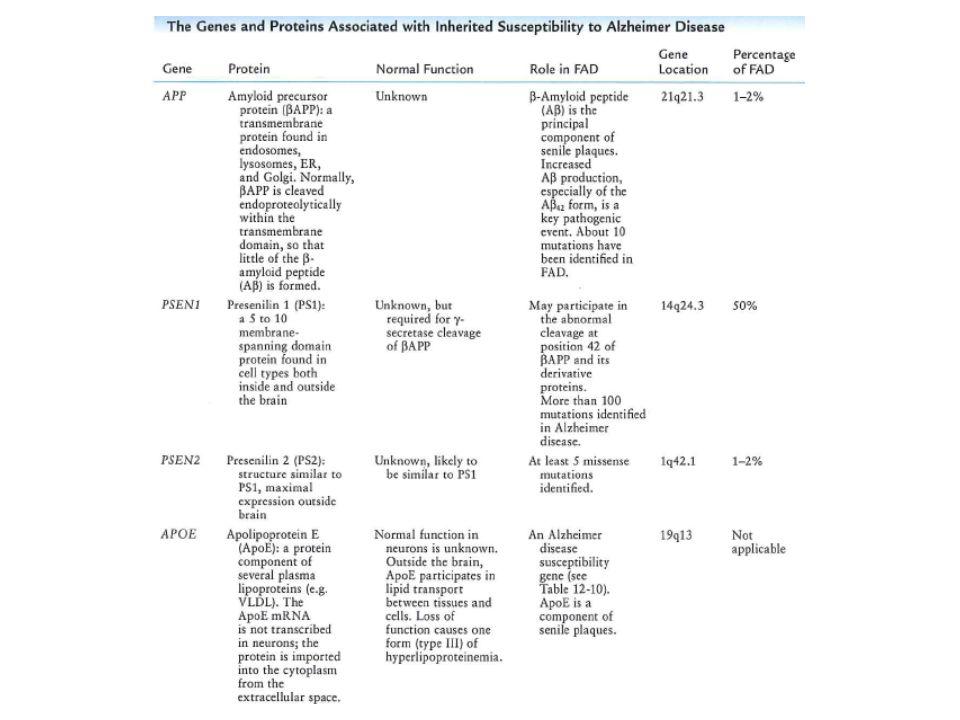 2° lic Biomedische Wetenschappen 2006 - 2007