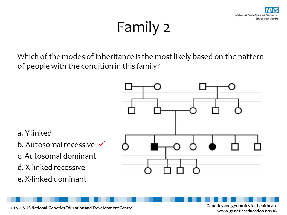 Genetics and genomics for healthcare www.geneticseducation.nhs.uk © 2014 NHS National Genetics Education and Development Centre Family 2 Which of the modes of inheritance is the most likely based on the pattern of people with the condition in this family.