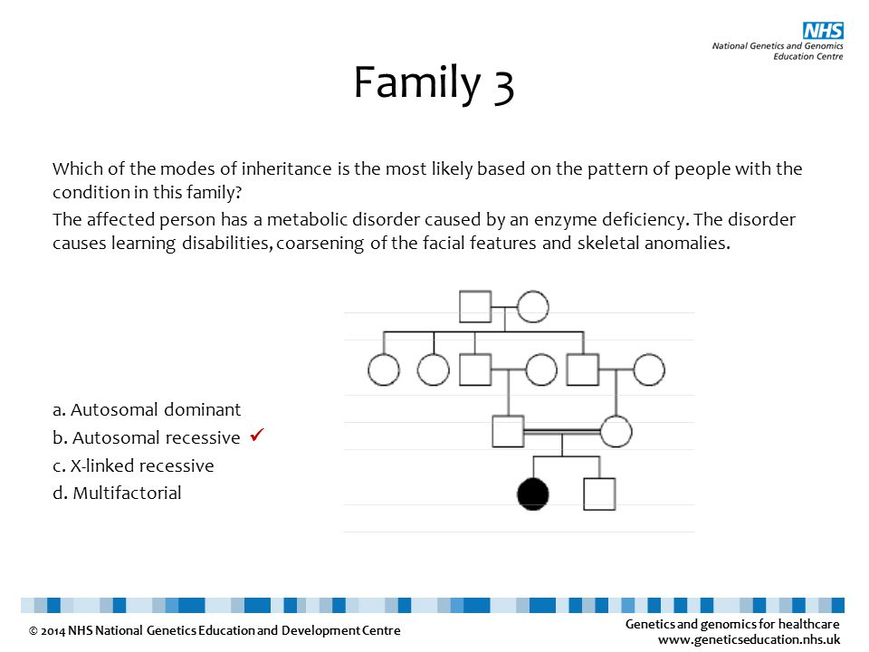 Genetics and genomics for healthcare www.geneticseducation.nhs.uk © 2014 NHS National Genetics Education and Development Centre Family 3 Which of the modes of inheritance is the most likely based on the pattern of people with the condition in this family.