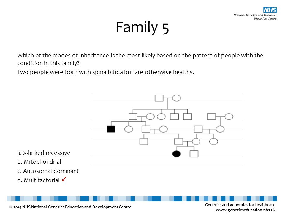 Genetics and genomics for healthcare www.geneticseducation.nhs.uk © 2014 NHS National Genetics Education and Development Centre Family 5 Which of the modes of inheritance is the most likely based on the pattern of people with the condition in this family.