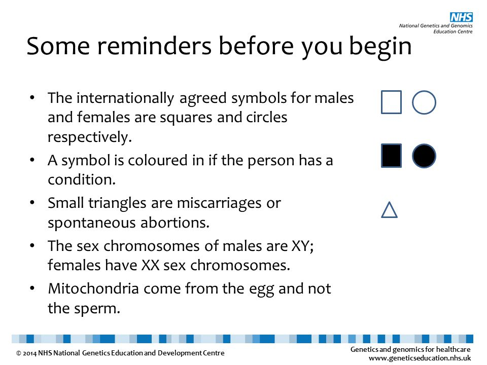 Genetics and genomics for healthcare www.geneticseducation.nhs.uk © 2014 NHS National Genetics Education and Development Centre Some reminders before you begin The internationally agreed symbols for males and females are squares and circles respectively.