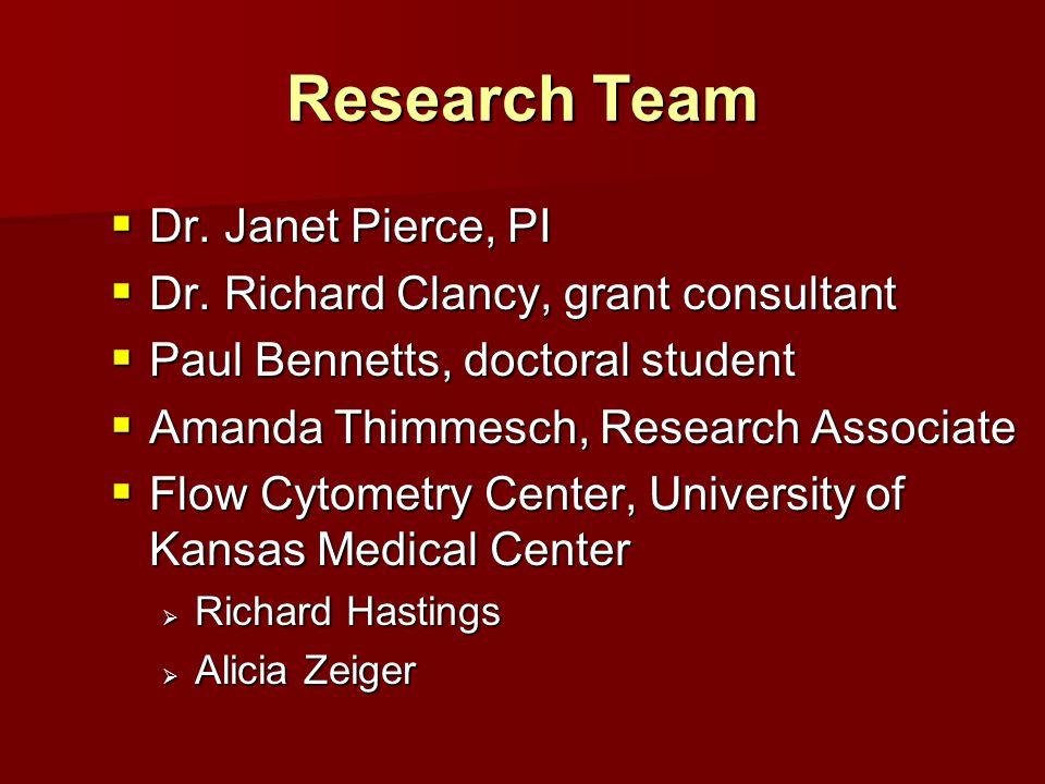 Research Team  Dr. Janet Pierce, PI  Dr.