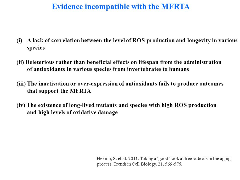 Evidence incompatible with the MFRTA (i)A lack of correlation between the level of ROS production and longevity in various species (ii) Deleterious ra