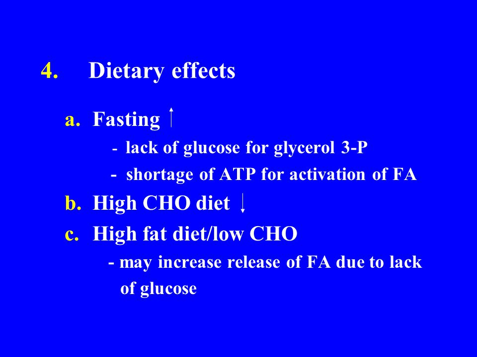 4. Dietary effects a.Fasting - lack of glucose for glycerol 3-P - shortage of ATP for activation of FA b.High CHO diet c.High fat diet/low CHO - may i