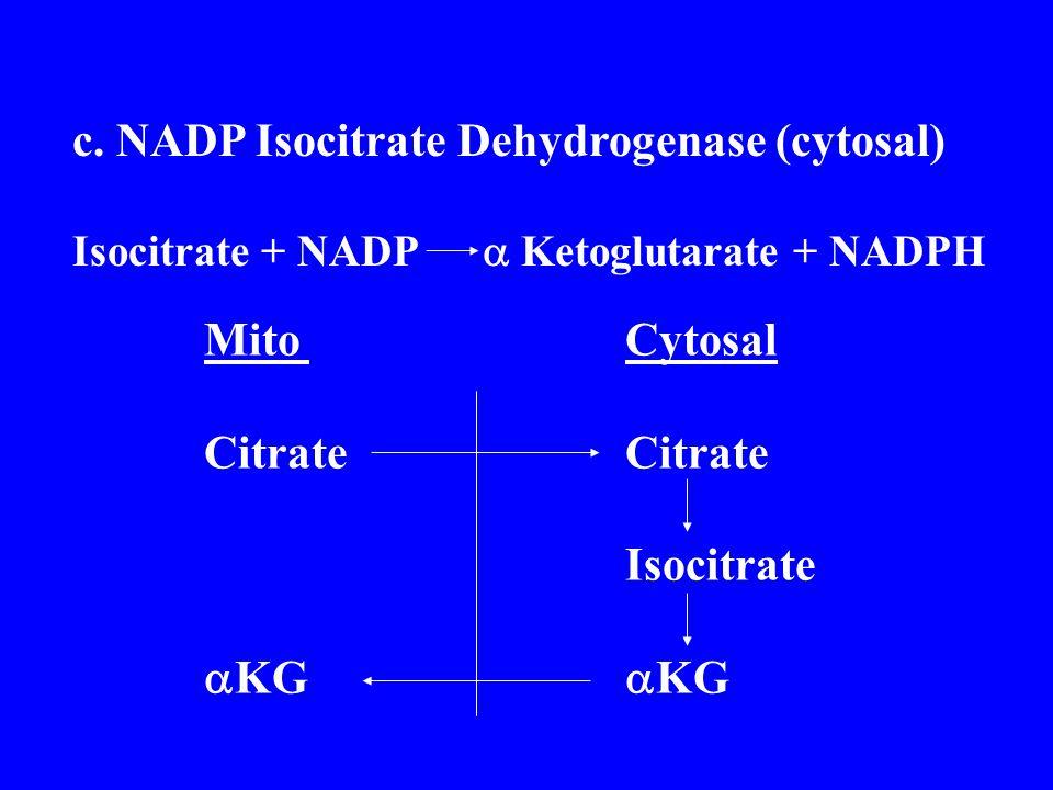 c. NADP Isocitrate Dehydrogenase (cytosal) Isocitrate + NADP  Ketoglutarate + NADPH MitoCytosalCitrate Isocitrate  KG