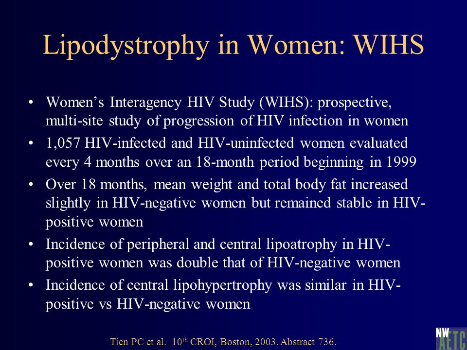 Lipodystrophy in Women: WIHS Women's Interagency HIV Study (WIHS): prospective, multi-site study of progression of HIV infection in women 1,057 HIV-infected and HIV-uninfected women evaluated every 4 months over an 18-month period beginning in 1999 Over 18 months, mean weight and total body fat increased slightly in HIV-negative women but remained stable in HIV- positive women Incidence of peripheral and central lipoatrophy in HIV- positive women was double that of HIV-negative women Incidence of central lipohypertrophy was similar in HIV- positive vs HIV-negative women Tien PC et al.