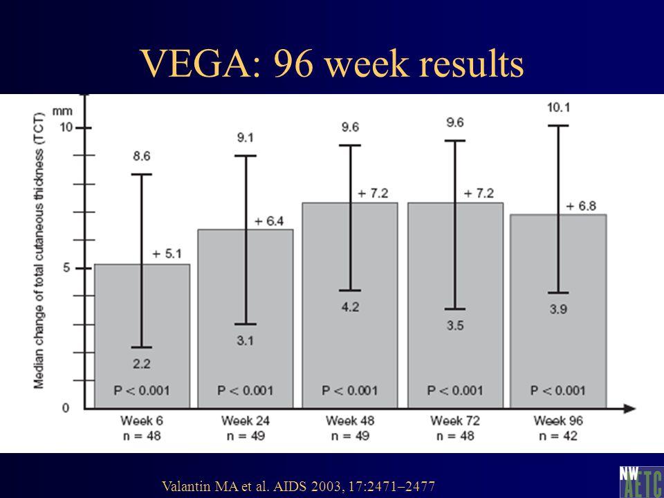 VEGA: 96 week results Valantin MA et al. AIDS 2003, 17:2471–2477