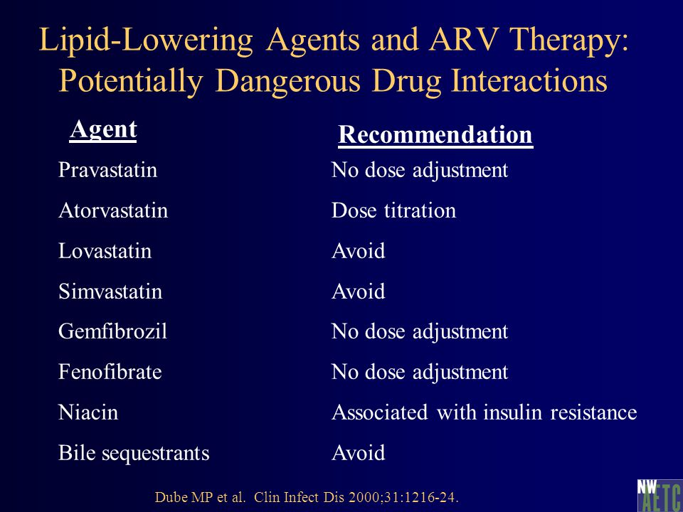 Lipid-Lowering Agents and ARV Therapy: Potentially Dangerous Drug Interactions Agent Pravastatin Atorvastatin Lovastatin Simvastatin Gemfibrozil Fenofibrate Niacin Bile sequestrants No dose adjustment Dose titration Avoid No dose adjustment Associated with insulin resistance Avoid Recommendation Dube MP et al.