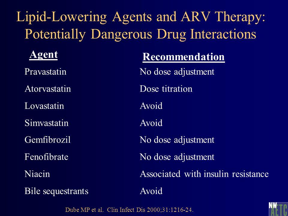 Lipid-Lowering Agents and ARV Therapy: Potentially Dangerous Drug Interactions Agent Pravastatin Atorvastatin Lovastatin Simvastatin Gemfibrozil Fenof