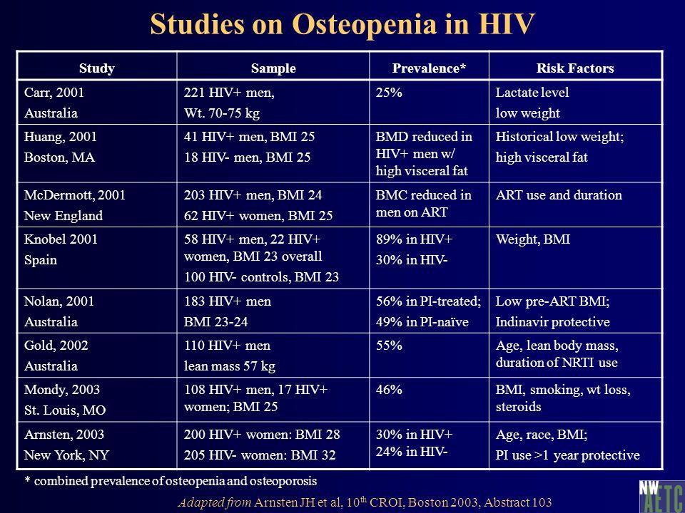 StudySamplePrevalence*Risk Factors Carr, 2001 Australia 221 HIV+ men, Wt. 70-75 kg 25%Lactate level low weight Huang, 2001 Boston, MA 41 HIV+ men, BMI