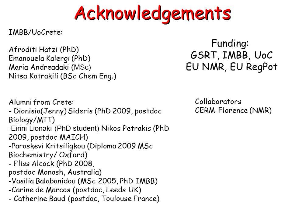 Acknowledgements IMBB/UoCrete: Afroditi Hatzi (PhD) Emanouela Kalergi (PhD) Maria Andreadaki ( MSc) Nitsa Katrakili (BSc Chem Eng.) Alumni from Crete: