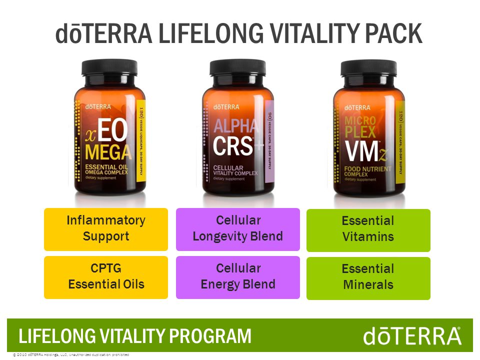 LIFELONG VITALITY PROGRAM © 2010 dōTERRA Holdings, LLC, Unauthorized duplication prohibited CPTG Essential Oil Blend Clove Bud German Chamomile Thyme Orange Frankincense Cumin Peppermint Ginger Caraway