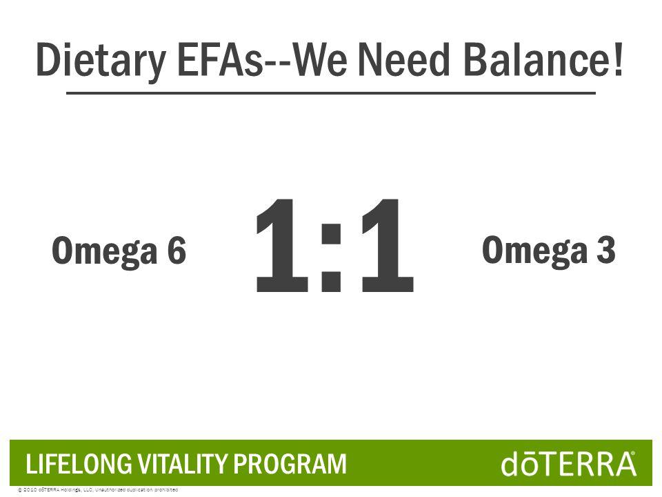 © 2008 dōTERRA Holdings, LLC, Unauthorized duplication prohibited Omega 6 Omega 3 Dietary EFAs