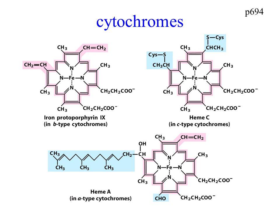 p694 cytochromes