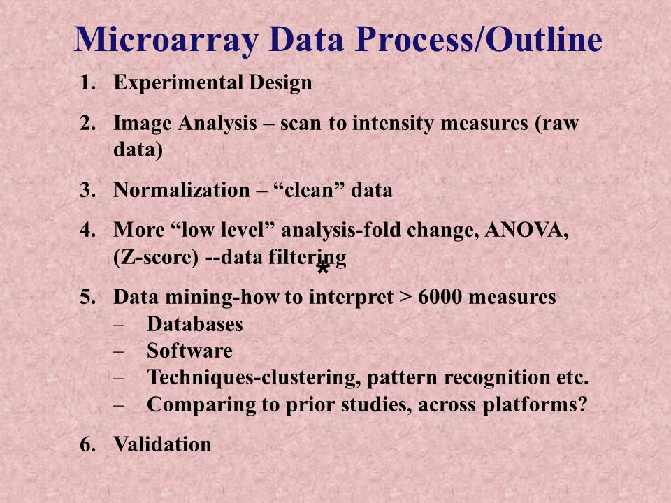 1.Experimental Design 2.Image Analysis – scan to intensity measures (raw data) 3.Normalization – clean data 4.More low level analysis-fold change, ANOVA, (Z-score) --data filtering 5.Data mining-how to interpret > 6000 measures –Databases –Software –Techniques-clustering, pattern recognition etc.