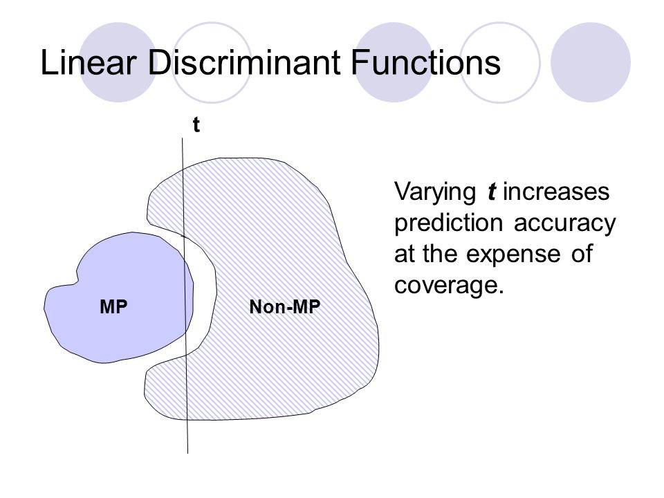 Linear Discriminant Functions MPNon-MP t Varying t increases prediction accuracy at the expense of coverage.