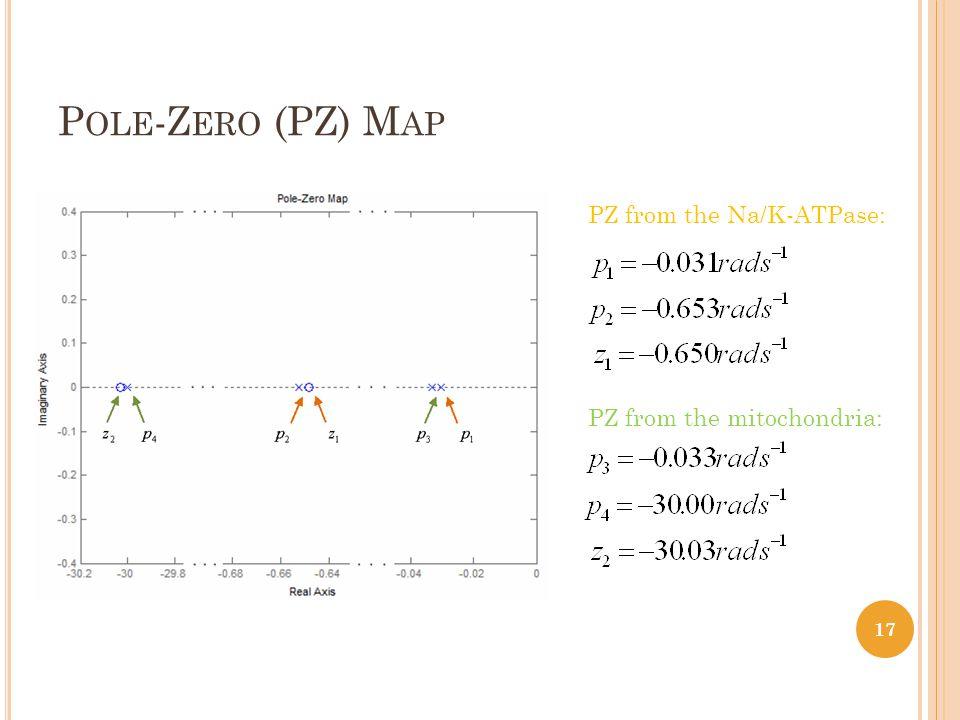 P OLE -Z ERO (PZ) M AP PZ from the Na/K-ATPase: PZ from the mitochondria: 17