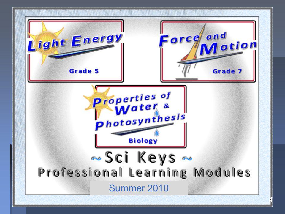 Energy Transfer http://imet.csus.edu/imet1/dave/portfolio/peanut_lab.htm Engage 15