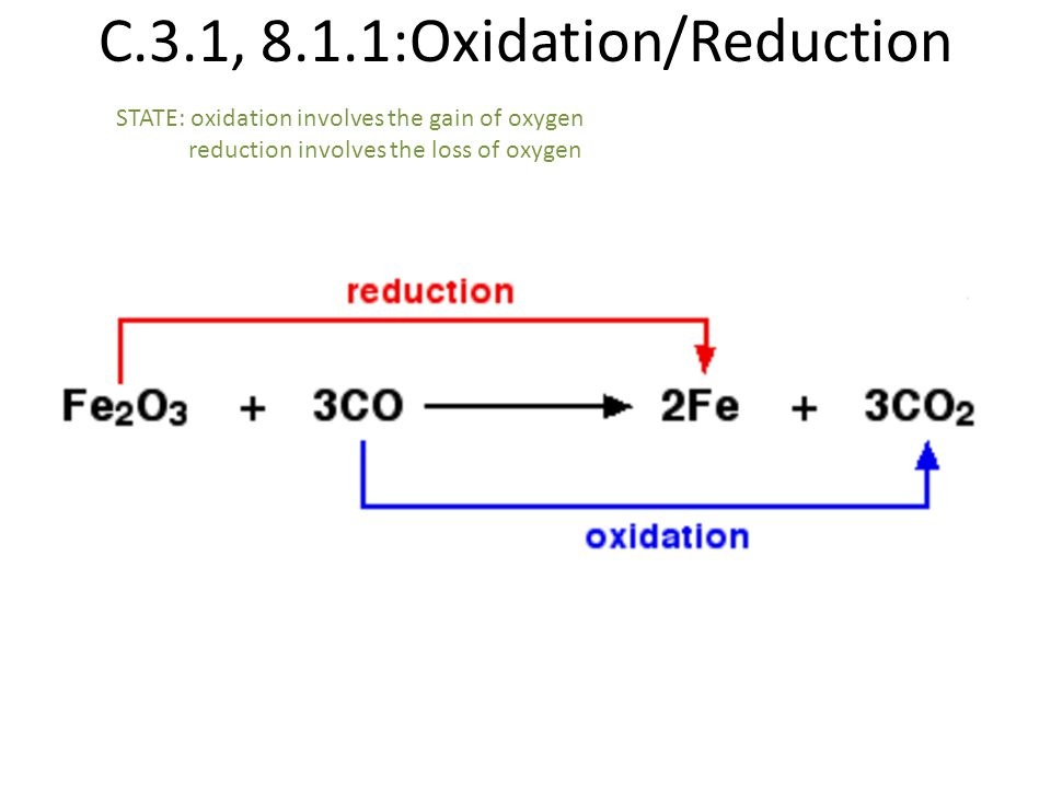 C.3.1, 8.1.1:Oxidation/Reduction STATE: oxidation involves the gain of oxygen reduction involves the loss of oxygen