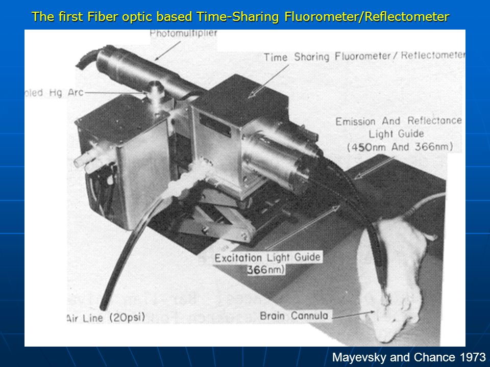 The first Fiber optic based Time-Sharing Fluorometer/Reflectometer Mayevsky and Chance 1973