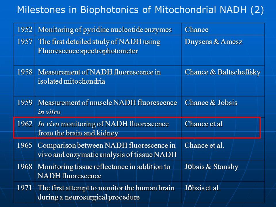 A B B. Chance, A. Mayevsky, C. Goodwin and L. Mela, Microvasc. Res. 8, 276-282 (1974).