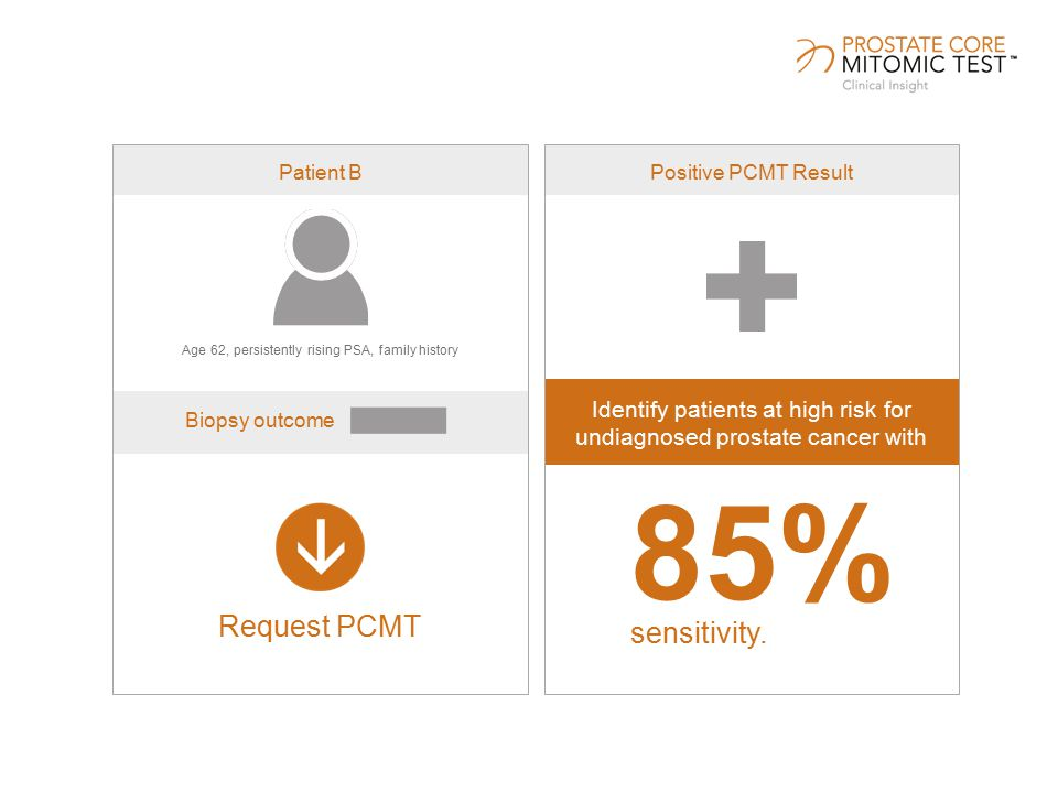 Patient B Request PCMT Age 62, persistently rising PSA, family history Positive PCMT Result 85% sensitivity.