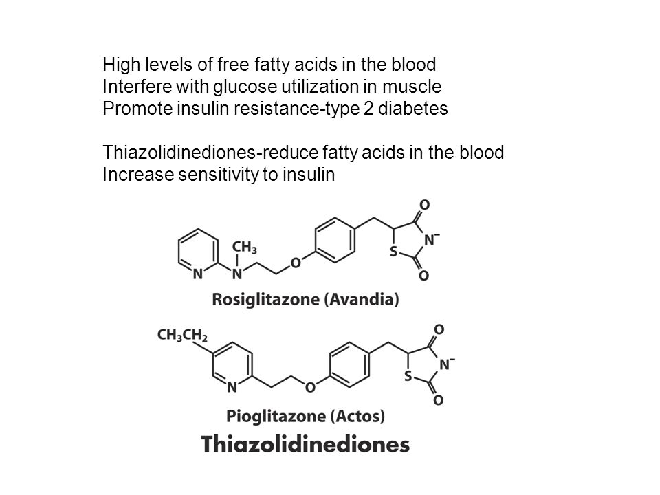 High levels of free fatty acids in the blood Interfere with glucose utilization in muscle Promote insulin resistance-type 2 diabetes Thiazolidinedione