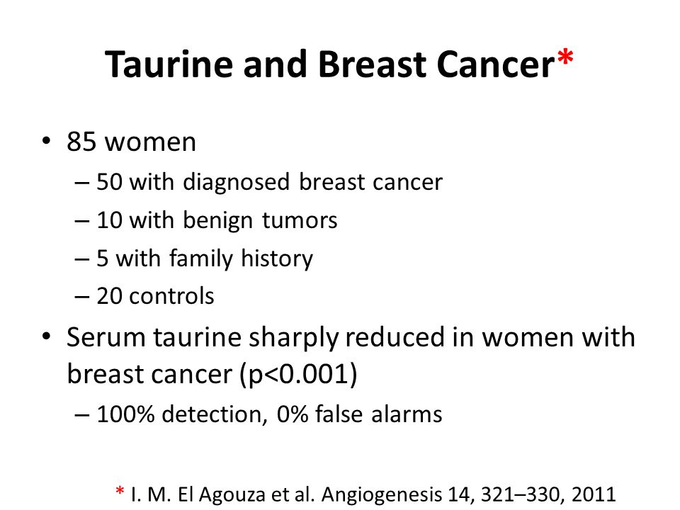 Taurine and Breast Cancer* * I.M. El Agouza et al.