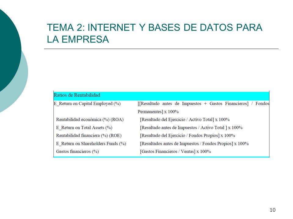 10 TEMA 2: INTERNET Y BASES DE DATOS PARA LA EMPRESA